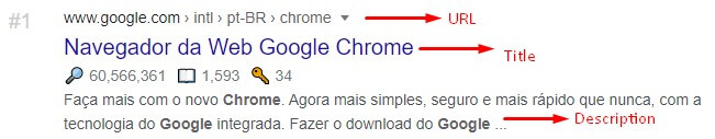 description google chrome