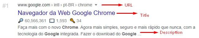 Snipet do Google Chrome
